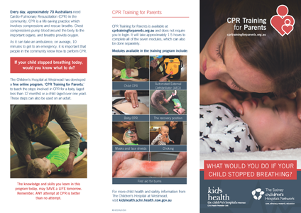 CPR for Children Training Parents